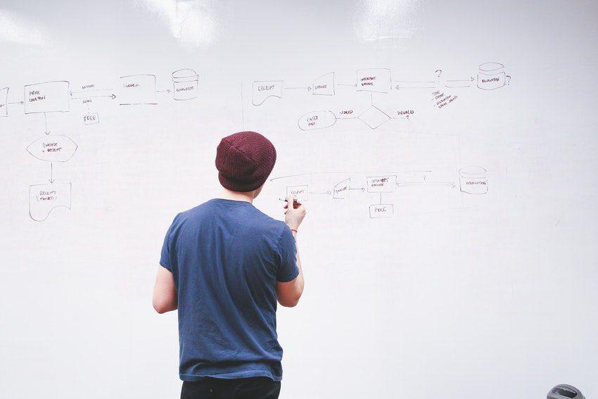 Metodologia de vendas: qual a melhor para seu negócio?