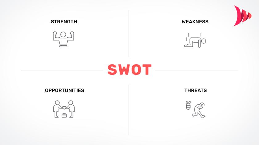 Fatores da análise SWOT