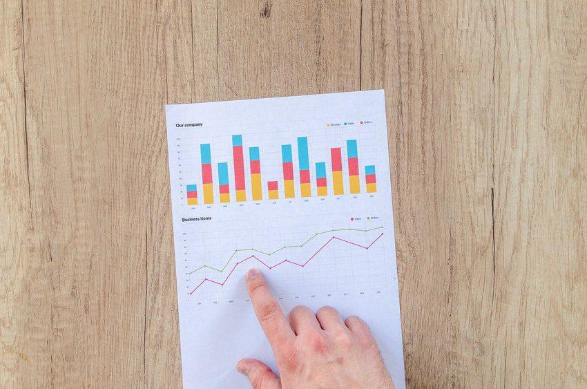 Controle de vendas e indicadores de performance