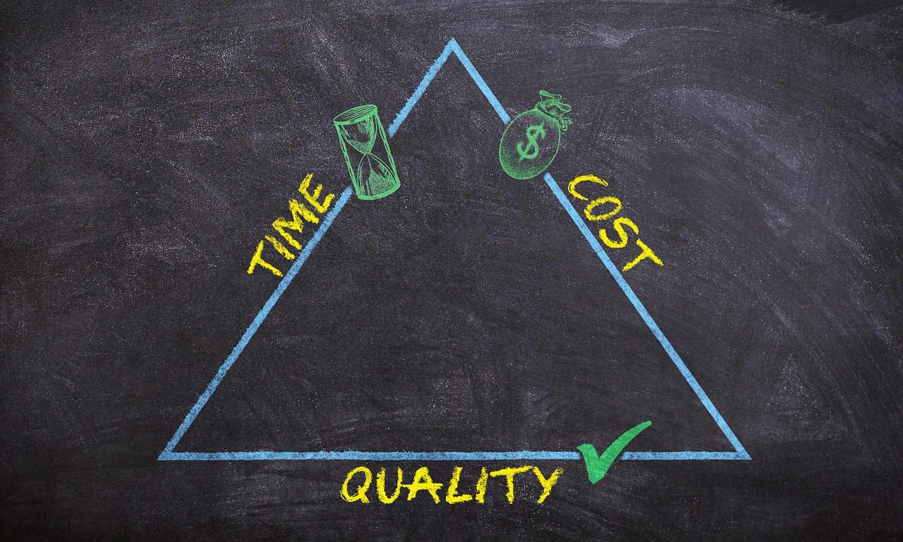Gestão da qualidade nas empresas