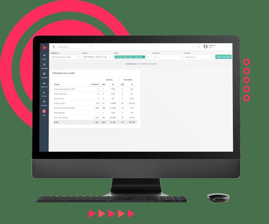 Relatório Emails | PipeRun